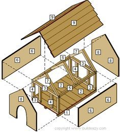 How to build a dog house. This is a great how to, with pictures, diagrams, and step-by-step instructions. I am going to add a covered porch for my spoiled pooch.