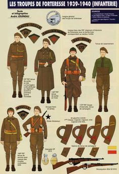 The servicemen of the units of the French army fortified defensive Military Cards, Military Guns, Military History, Ww2 Uniforms, Military Uniforms, French Armed Forces, Historical Concepts, Classic Army, Army Uniform