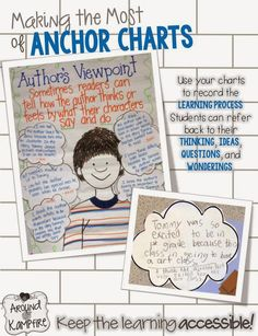 Bright Ideas! Making the Most of Your Anchor Charts! - Around the Kampfire