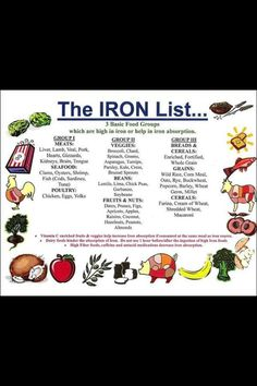 Anemia in Runners & Healthy Iron Rich Recipes Foods With Iron, Foods High In Iron, Iron Rich Foods, Iron Rich Recipes, Recipes High In Iron, High Iron Diet, Healthy Tips, Healthy Choices, Healthy Recipes