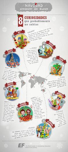 8 Curiosidades de la Navidad que tal vez no conocías. #infografía #Navidad #costumbre #tradición #cultura #sociedad #méxico #argentina #InicioCreativo