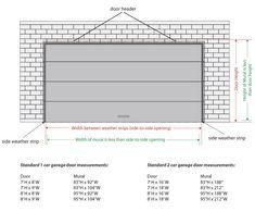 Common Garage Door Sizes Zef Jam