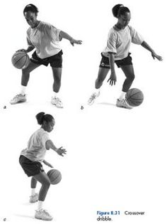 KID COACH'S CLIPBOARD: How to Teach Young Children/Kids to Dribble a Basketball