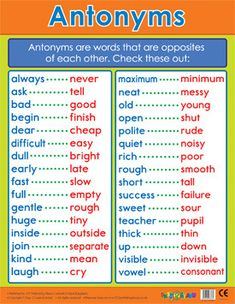 List of Synonyms in English from A-Z with Examples - 7 English Grammar Worksheets, Learn English Grammar, Grammar Lessons, English Language Learning, English Words, English Vocabulary, Teaching English, English Tips, English Study