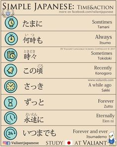 Learn Japanese for a real communication for your work, school project, and communicating with your Japanese mate properly. Many people think that Learning to speak Japanese language is more difficult than learning to write Japanese Japanese Verbs, Japanese Phrases, Study Japanese, Japanese Kanji, Japanese Names, Japanese Culture, Sign Language Phrases, Sign Language Interpreter, Language Study
