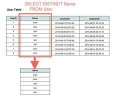 test case template for unit test integration test and system test