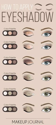 Eye make-up is an important part of your flawless look. Augen Make-up ist ein wichtiger Bestandteil Ihres makellosen Looks. Also bevor S… Eye make-up is an important part of your flawless look. So before you go … – make-up secrets Makeup Guide, Eye Makeup Tips, Makeup Trends, Skin Makeup, Makeup Brushes, Makeup Ideas, Mac Makeup, Makeup Eyeshadow, Eyeshadow Tips