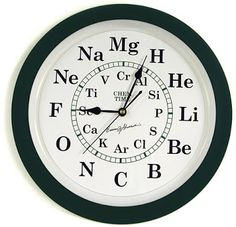 It´s Almost Sodium - A Clock for A Laboratory Scientist-use atomic numbers!