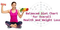 #BalancedDiet Chart for Maintaining Overall Health and #WeightLoss