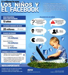 Los niños y facebook A Level Spanish, Ap Spanish, Spanish Lessons, Spanish Teacher, Spanish Classroom, Teaching Spanish, Los Tics, Spanish Culture, Spanish Activities
