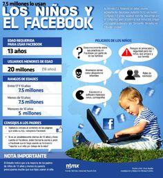 ¿Qué uso le dan los niños a Facebook? vía http://www.cometelasopa.com/infografia-los-ninos-y-facebook/