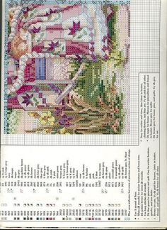 """""""Purr-fect Patterns"""" cross stitch pattern by Paula Vaughan (bottom right) ---  Found on foromanualidades.facilisimo.com"""