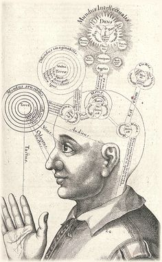 century infographic - from Theosophie & Philosophie & Judentum & Kabbala, by Robert Fludd, map of the mind Esoteric Art, E Mc2, Art Graphique, Illustrations, Sacred Geometry, Magick, Witchcraft, Giclee Print, Art Print