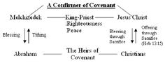 Melchizedek as a Covenantal Figure: The Biblical Theology of The Eschatological Royal Priesthood Melchizedek Priesthood, Royal Priesthood, Pictures Of Christ, Daily Scripture, Old And New Testament, Catholic School, The Kingdom Of God, Torah, The Covenant
