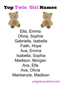 1000+ images about Baby Names on Pinterest