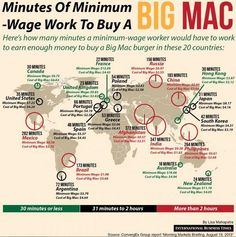 Nice graphic illustrating how low minimum wage actually is around the world.