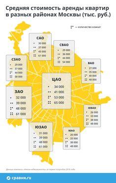 Московские районы, в которых дешевле всего арендовать жилье.   #бытоваяаналитика #Москва #аренда #жилье #статистика #инфографика #сравниру