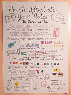How to illustrate your notes!  All credit goes to @reviseordie on Tumblr