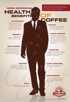 "Whenever I see any of these explaining the benefits of drinking coffee, I think ""Thank goodness!"" because I adore it so much :)"