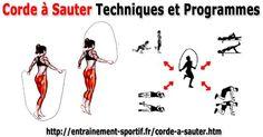 La corde à sauter est le sport parfait pour brûler les calories et maigrir; les problèmes de cellulite et de retour veineux sont aussi évités