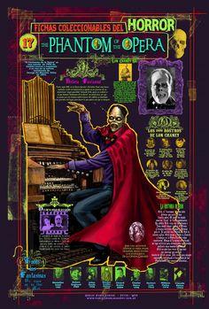 """Ficha infográfica homenaje a el film """"Phantom of the Opera"""" y sus distintas versiones. Dibujos y diseños míos"""