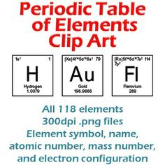 Periodic Table of Elements Chemistry Clip Art: All 118 Elements $