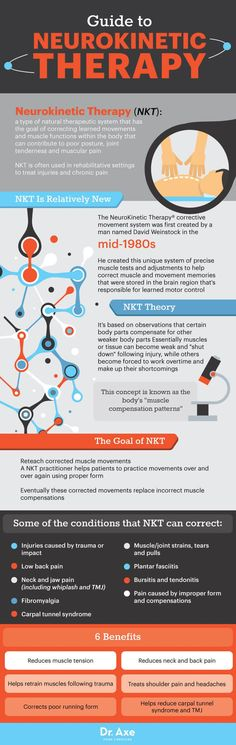 Guide to neurokinetic therapy - Dr. Axe