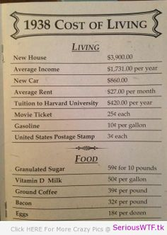 ~1938 Cost of Living~