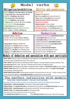 Modal verbs interactive and downloadable worksheet. You can do the exercises online or download the worksheet as pdf.