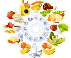 Množství vitamínů v potravinách závisí na mnoha faktorech.