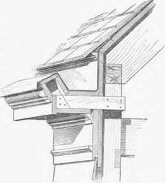 This kind of a gutter, for a fireproof building, is shown in Fig. The terra-cotta slab a of the cornice is backed by brickwork b, upon which rest the I beams c of the roof trusses. Roof Design, House Design, Design Design, House Cladding, Roof Trusses, Deco Furniture, Handmade Furniture, Rustic Furniture, Furniture Design