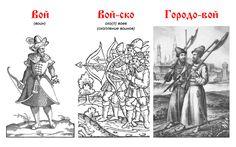 407_Вой Class Tools, Russian Language, Sunday School, Archaeology, Civilization, Psychology, Life Hacks, The Incredibles, Symbols