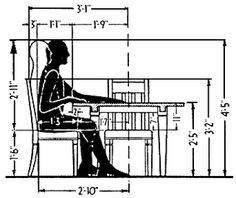 Measurements of the human figure furniture pinterest for Stuhl design kunstunterricht