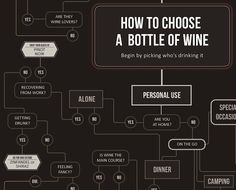 Who says flowcharts aren't useful?