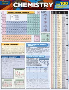 What makes this edition different is a series of back-page questions and answers to test your knowledge on such concepts as physical processes, stoichiometry, bonding models, chemical interactions, and more. Like the original version, color-coded sections feature helpful illustrations, including an up-to-date periodic table, and concise information to help you master the subject.  #Chemistry #Quiz #Science #Study