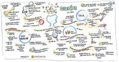 http://techpageone.dell.com/wp-content/uploads/2013/03/DoMoreHIT_ThinkTank.jpg