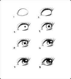 Pratik Şekilde Farklı Göz Çizim Teknikleri Açıklamalı 3