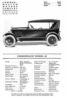 commonwealth motors jefferson davis highway richmond chesterfield county va