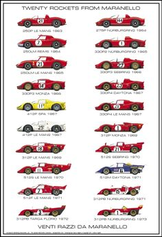 Rockets From Maranello - Ferrari