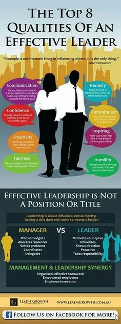Effective Leadership Is Not a Position Or Title