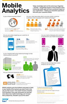 Mobile-Analytics-infographic Find always more on http://infographicsmania.com #SEO #LocalSEO #SearchEngineOptimization #Google #SEM #SMM #Marketing #SocialMarketing