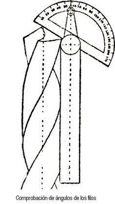 Comprobación de ángulos de los filos