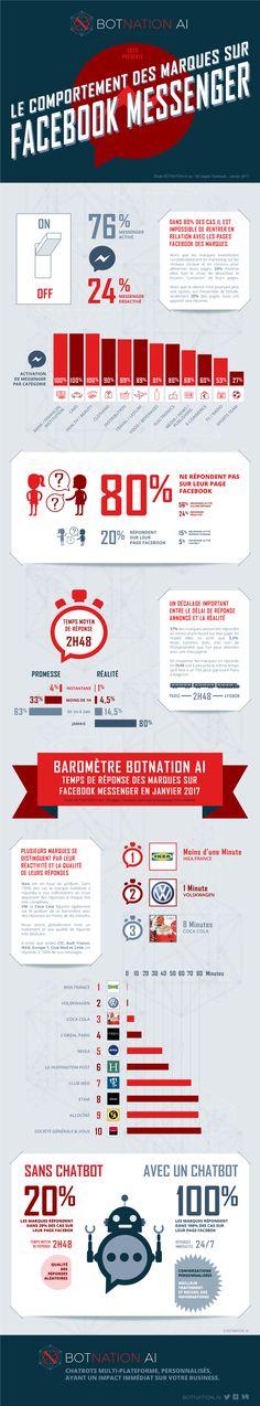 botnation-infographie.gif (1080×5834)
