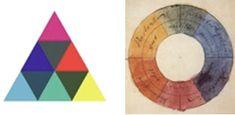 Color theory | Color Me Pretty