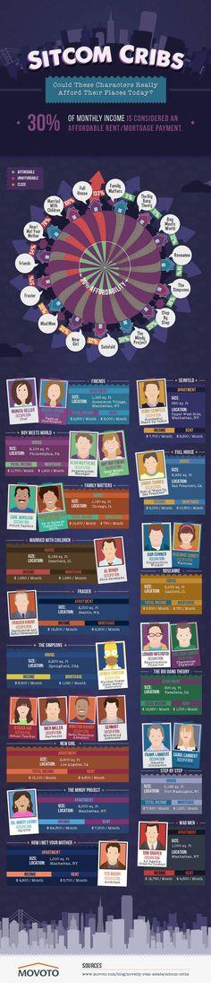 Est-ce que les personnages de #sitcom pourraient réellement se payer leurs appartements ? Une infographie amusante sur l'#immobilier dans les #séries