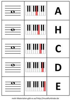 Notenmemory Keyboard