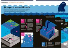 Tsunami 2004. Helsingin Sanomat.