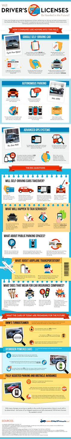 Will Drivers Licenses Be Needed In The Future  #Infographic #Google #Technology #Transportation #Cars
