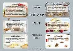 Low FODMAP food chart - try an elimination diet until which group causes an intolerance