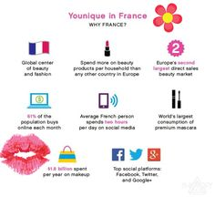Younique in France!!!